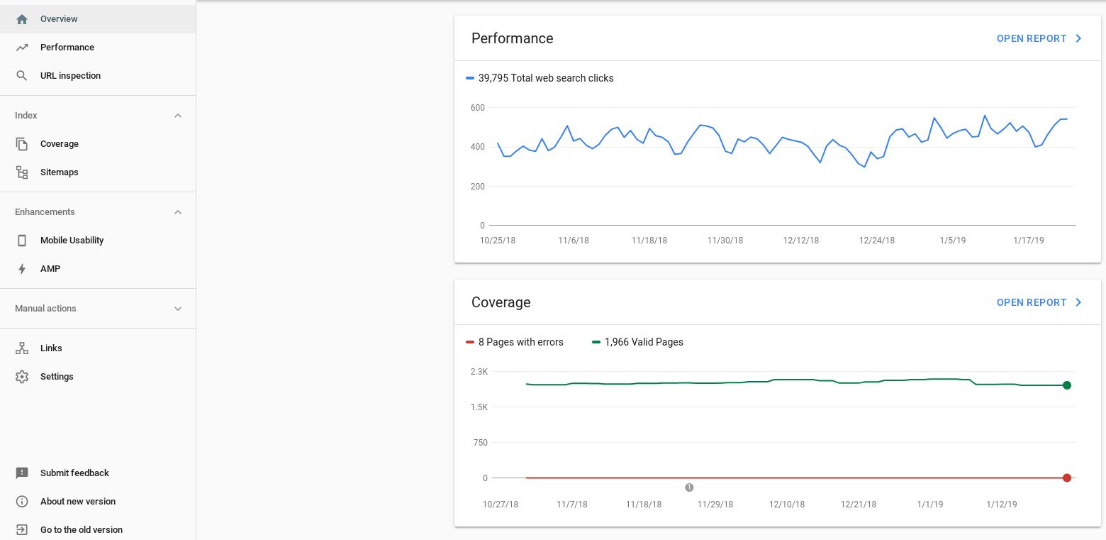 Google Webmaster Tools: Dashboard