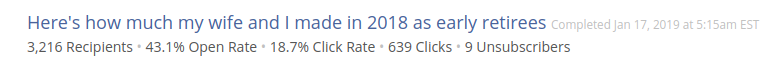 ConvertKit broadcast email statistics